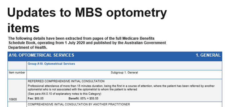 Optometry Australia booklet outlines updated MBS optometry items indexed by 1.5%