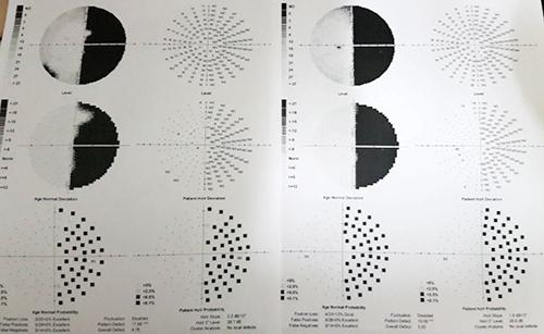 Figure 3 - online